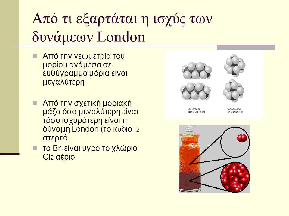 Figure 12.18 Σχήμα μορίων και σημείο ζέσης
