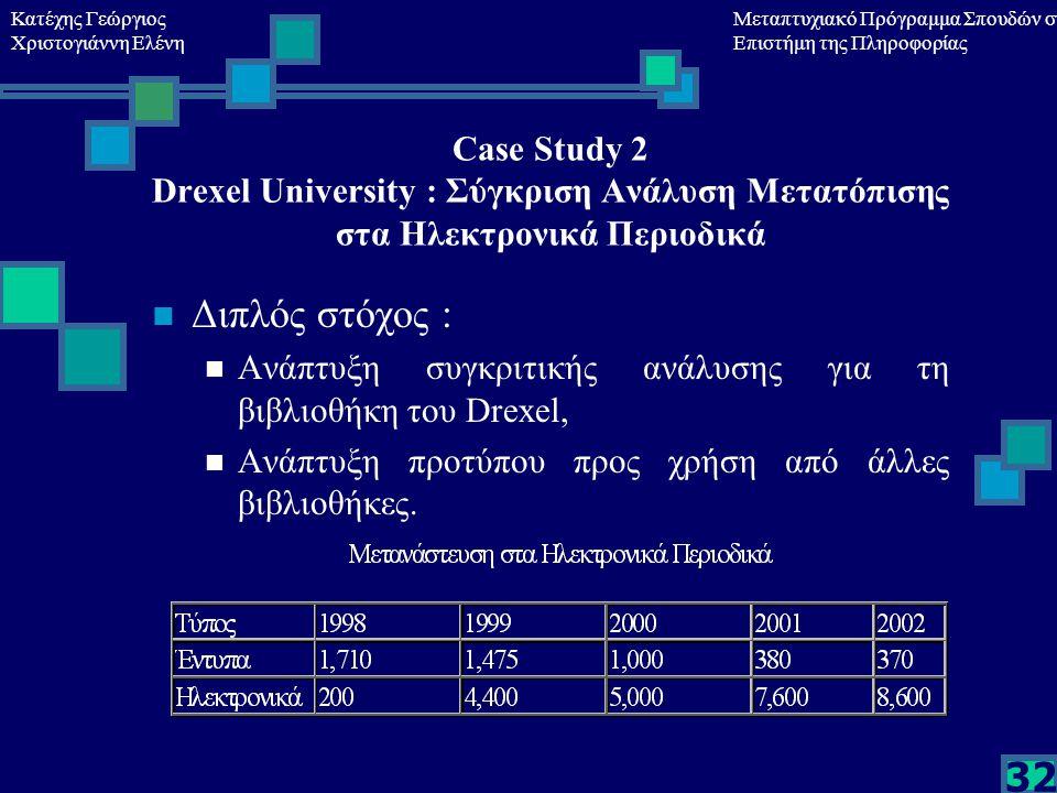 Κατέχης Γεώργιος Χριστογιάννη Ελένη Μεταπτυχιακό Πρόγραμμα Σπουδών στη Επιστήμη της Πληροφορίας 32 Case Study 2 Drexel University : Σύγκριση Ανάλυση Μετατόπισης στα Ηλεκτρονικά Περιοδικά Διπλός στόχος : Ανάπτυξη συγκριτικής ανάλυσης για τη βιβλιοθήκη του Drexel, Ανάπτυξη προτύπου προς χρήση από άλλες βιβλιοθήκες.