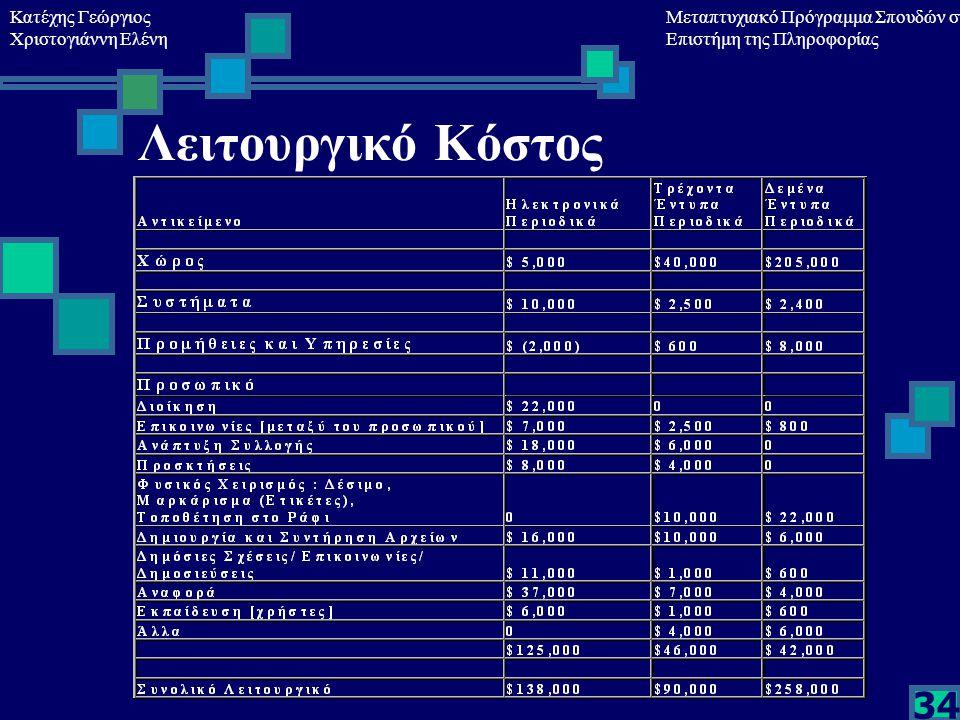 Κατέχης Γεώργιος Χριστογιάννη Ελένη Μεταπτυχιακό Πρόγραμμα Σπουδών στη Επιστήμη της Πληροφορίας 34 Λειτουργικό Κόστος