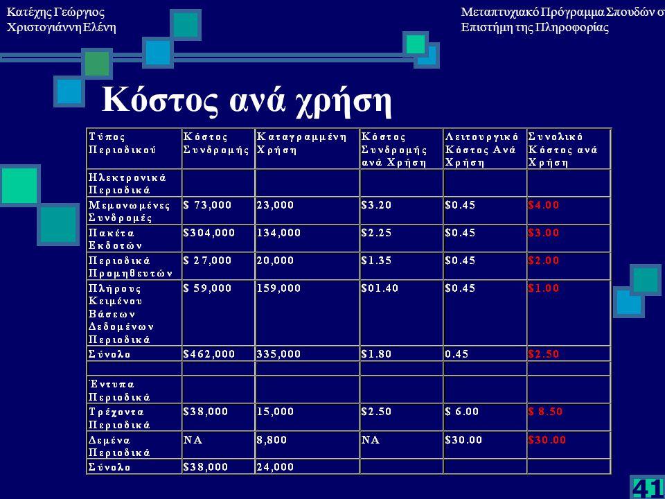 Κατέχης Γεώργιος Χριστογιάννη Ελένη Μεταπτυχιακό Πρόγραμμα Σπουδών στη Επιστήμη της Πληροφορίας 41 Κόστος ανά χρήση