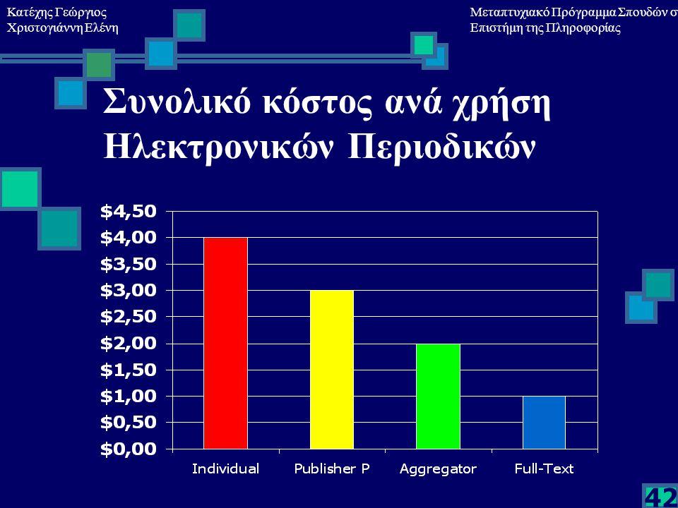 Κατέχης Γεώργιος Χριστογιάννη Ελένη Μεταπτυχιακό Πρόγραμμα Σπουδών στη Επιστήμη της Πληροφορίας 42 Συνολικό κόστος ανά χρήση Ηλεκτρονικών Περιοδικών