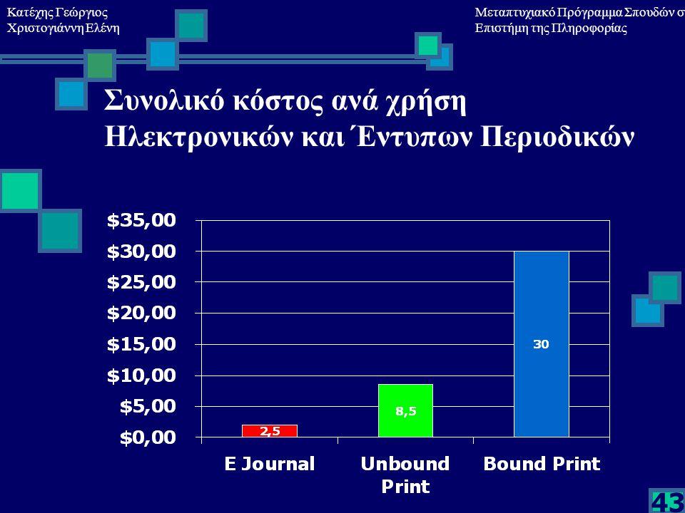 Κατέχης Γεώργιος Χριστογιάννη Ελένη Μεταπτυχιακό Πρόγραμμα Σπουδών στη Επιστήμη της Πληροφορίας 43 Συνολικό κόστος ανά χρήση Ηλεκτρονικών και Έντυπων Περιοδικών