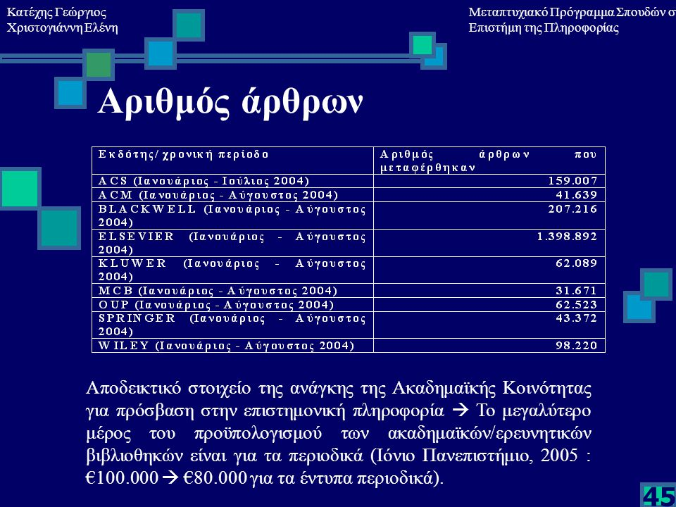 Κατέχης Γεώργιος Χριστογιάννη Ελένη Μεταπτυχιακό Πρόγραμμα Σπουδών στη Επιστήμη της Πληροφορίας 45 Αριθμός άρθρων Αποδεικτικό στοιχείο της ανάγκης της Ακαδημαϊκής Κοινότητας για πρόσβαση στην επιστημονική πληροφορία  Το μεγαλύτερο μέρος του προϋπολογισμού των ακαδημαϊκών/ερευνητικών βιβλιοθηκών είναι για τα περιοδικά (Ιόνιο Πανεπιστήμιο, 2005 : €100.000  €80.000 για τα έντυπα περιοδικά).