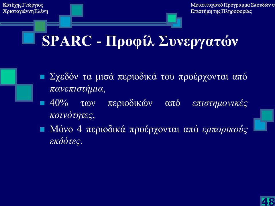 Κατέχης Γεώργιος Χριστογιάννη Ελένη Μεταπτυχιακό Πρόγραμμα Σπουδών στη Επιστήμη της Πληροφορίας 48 SPARC - Προφίλ Συνεργατών Σχεδόν τα μισά περιοδικά του προέρχονται από πανεπιστήμια, 40% των περιοδικών από επιστημονικές κοινότητες, Μόνο 4 περιοδικά προέρχονται από εμπορικούς εκδότες.