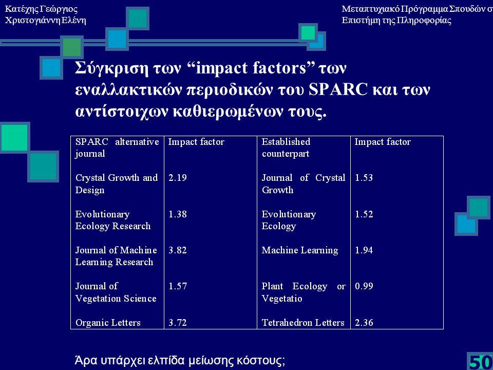 Κατέχης Γεώργιος Χριστογιάννη Ελένη Μεταπτυχιακό Πρόγραμμα Σπουδών στη Επιστήμη της Πληροφορίας 50 Σύγκριση των impact factors των εναλλακτικών περιοδικών του SPARC και των αντίστοιχων καθιερωμένων τους.