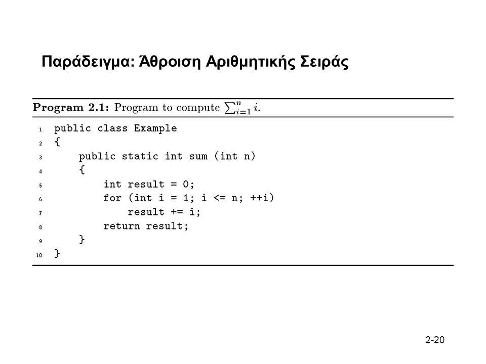 2-20 Παράδειγμα: Άθροιση Αριθμητικής Σειράς