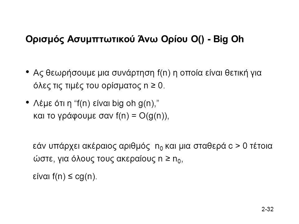 2-32 Ορισμός Ασυμπτωτικού Άνω Ορίου Ο() - Big Oh Ας θεωρήσουμε μια συνάρτηση f(n) η οποία είναι θετική για όλες τις τιμές του ορίσματος n ≥ 0.