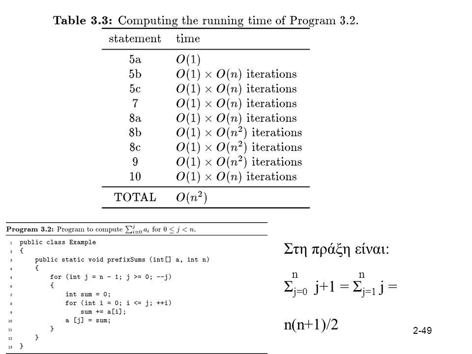 2-49 Στη πράξη είναι: Σ j=0 j+1 = Σ j=1 j = n(n+1)/2 nn