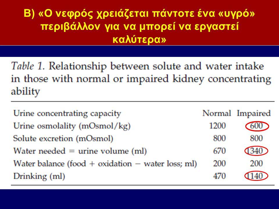 Β) «Ο νεφρός χρειάζεται πάντοτε ένα «υγρό» περιβάλλον για να μπορεί να εργαστεί καλύτερα»