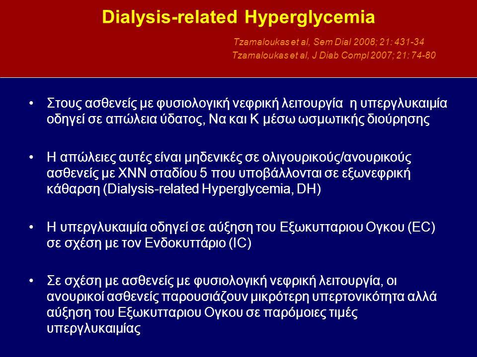 Dialysis-related Hyperglycemia Tzamaloukas et al, Sem Dial 2008; 21: 431-34 Tzamaloukas et al, J Diab Compl 2007; 21: 74-80 Στους ασθενείς με φυσιολογική νεφρική λειτουργία η υπεργλυκαιμία οδηγεί σε απώλεια ύδατος, Να και Κ μέσω ωσμωτικής διούρησης Η απώλειες αυτές είναι μηδενικές σε ολιγουρικούς/ανουρικούς ασθενείς με ΧΝΝ σταδίου 5 που υποβάλλονται σε εξωνεφρική κάθαρση (Dialysis-related Hyperglycemia, DH) Η υπεργλυκαιμία οδηγεί σε αύξηση του Εξωκυτταριου Ογκου (EC) σε σχέση με τον Ενδοκυττάριο (IC) Σε σχέση με ασθενείς με φυσιολογική νεφρική λειτουργία, οι ανουρικοί ασθενείς παρουσιάζουν μικρότερη υπερτονικότητα αλλά αύξηση του Εξωκυτταριου Ογκου σε παρόμοιες τιμές υπεργλυκαιμίας