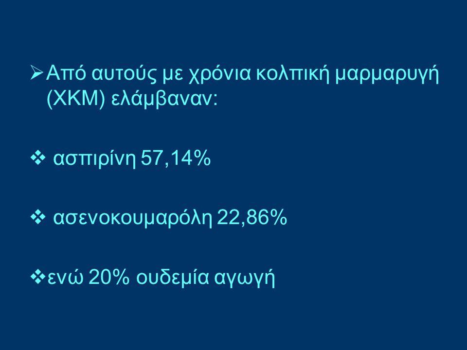  Από αυτούς με χρόνια κολπική μαρμαρυγή (ΧΚΜ) ελάμβαναν:  ασπιρίνη 57,14%  ασενοκουμαρόλη 22,86%  ενώ 20% ουδεμία αγωγή