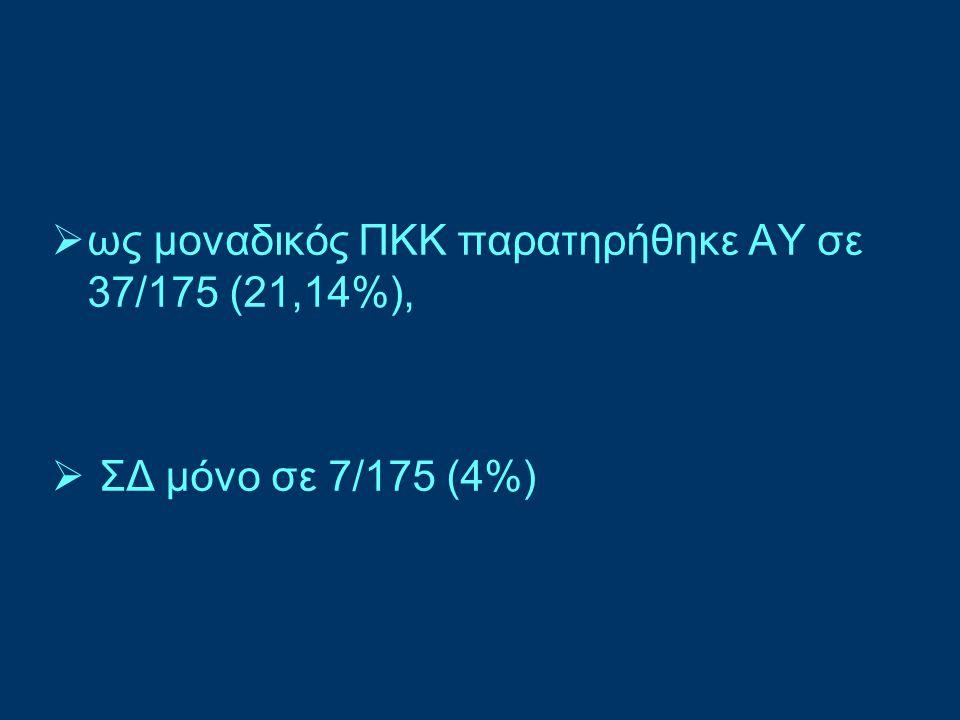  Χωρίς αντιαιμοπεταλιακή ή αντιπηκτική αγωγή κατά την εισαγωγή ήταν 116/175 (66,29%)  46/175 (26,28%) ήδη ελάμβαναν ασπιρίνη  2/175 (1,14%) κλοπιδογρέλη  10/175 (5,71%) ασενοκουμαρόλη