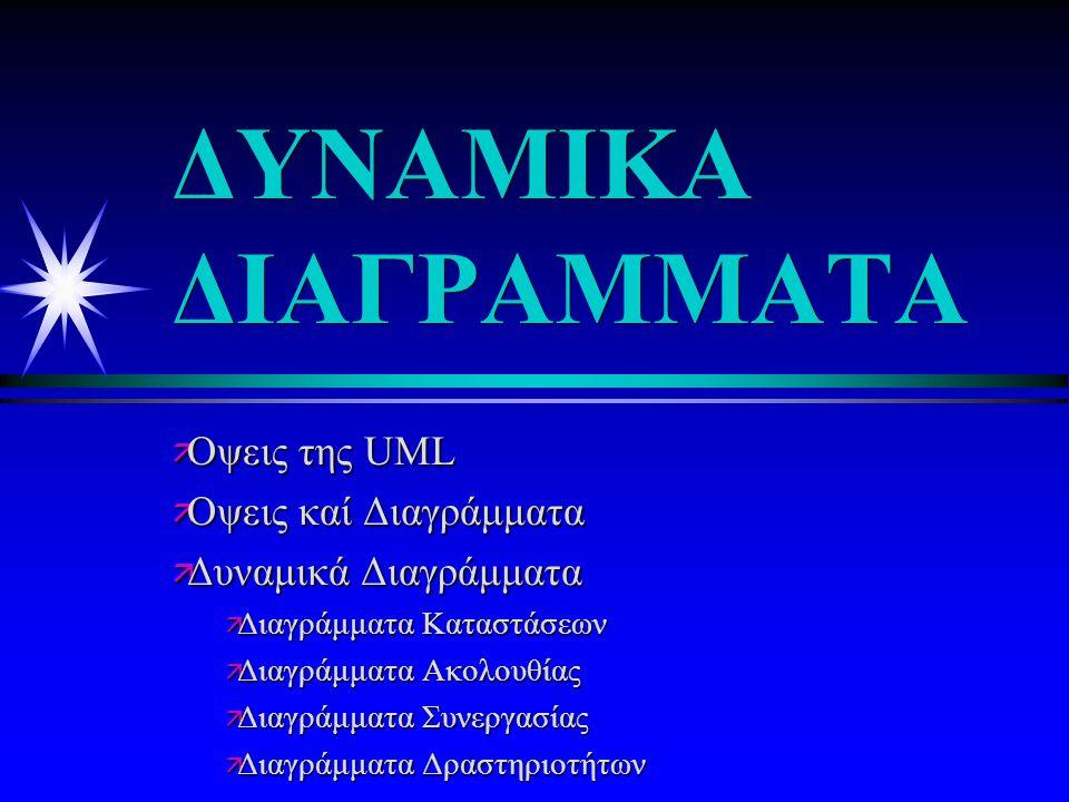 UML Διαγράμματα Στατική Όψη Δυναμική Όψη 'Οψη Υλοποίησης Διαγράμματα αντικειμένων και κλάσεων Kαταστάσεων, Ακολουθίας,Συνεργασίας, Δραστηριοτήτων Εξαρτημάτων,ανάπτυξης Λειτουργική Όψη Use case διάγραμμα