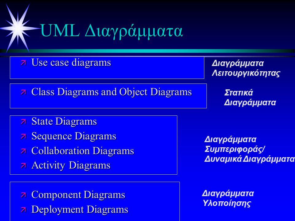 UML Όψεις καί Διαγράμματα UML Views and Diagrams