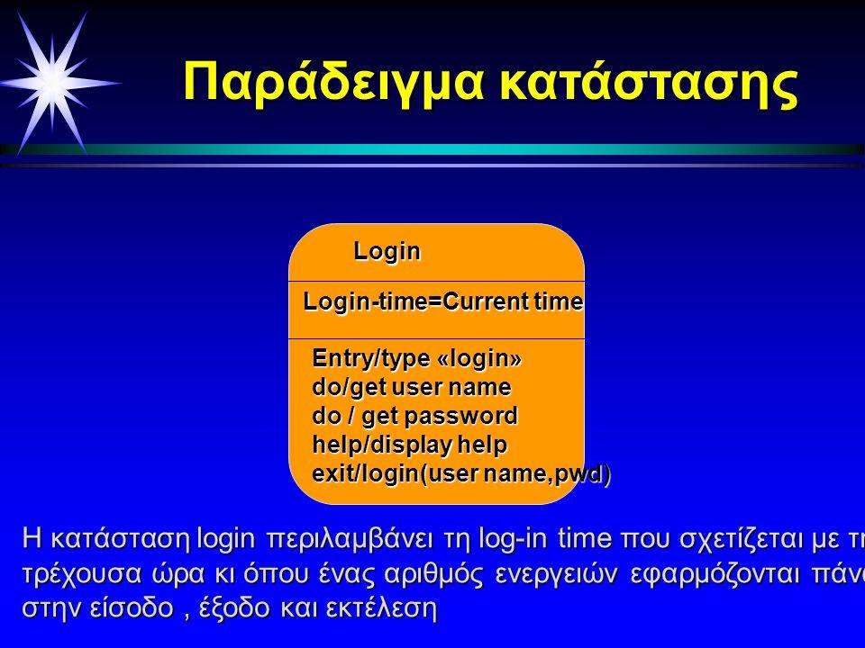 Όνομα Μεταβλητέςκατάστασης Δραστηριότητες ΤΜΗΜΑΤΑ ΚΑΤΑΣΤΑΣΗΣ Event-name argument-list '/ ' action-expression Το event-name μπορεί να είναι κάποιο γεγονός πχ είσοδος, έξοδος κι εκτέλεση.