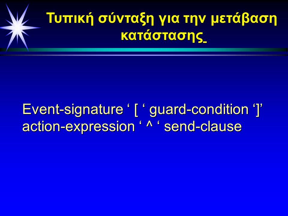 Παράδειγμα κατάστασης Login Login-time=Current time Entry/type «login» do/get user name do / get password help/display help exit/login(user name,pwd) H κατάσταση login περιλαμβάνει τη log-in time που σχετίζεται με την τρέχουσα ώρα κι όπου ένας αριθμός ενεργειών εφαρμόζονται πάνω στην είσοδο, έξοδο και εκτέλεση