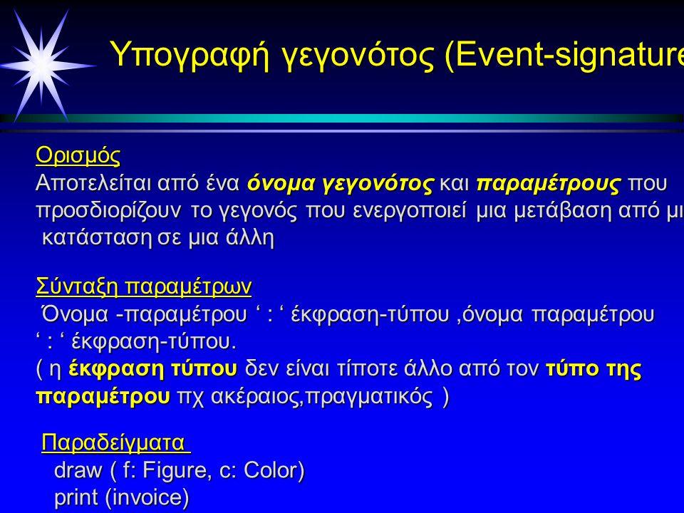 Τυπική σύνταξη για την μετάβαση κατάστασης Event-signature ' [ ' guard-condition ']' action-expression ' ^ ' send-clause