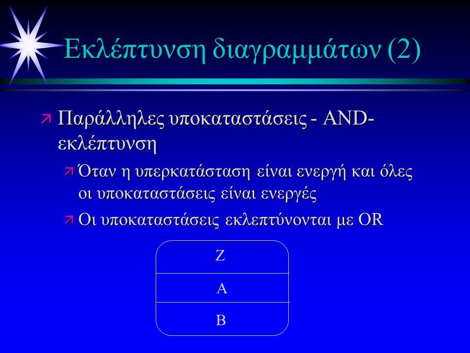 Aποστολή μηνύματος ανάμεσα σε διαγράμματα καταστάσεων Υποκαταστάσεις (substates) Προς τα εμπρός Εν κινήσει Μια υποκατάσταση διάζευξης (or-substate) έχει υποκαταστάσεις αλλά μόνο μία κάθε φορά μπορεί να είναι ενεργή.