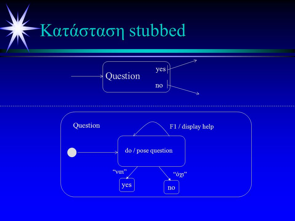 Σημασιολογία AND- εκλέπτυνσης N/+ N/- H when(Balance < 0) when(Balance > 0) Withdrawal(b) / Balance := Balance - b Deposit(b) / Balance := Balance + b Balancing / Balance := 0 Open / Balance := 0 F/+ F/- when(Balance < 0) when(Balance > 0) H* Freeze Unfreeze