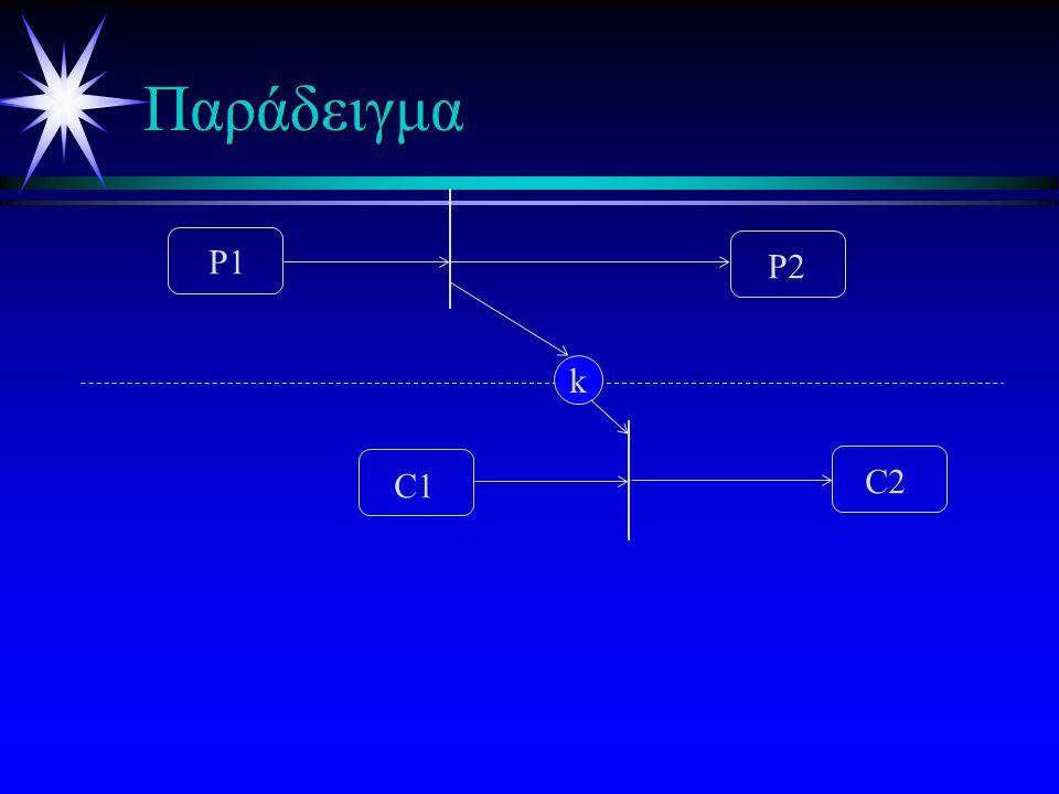 Κατάσταση synch ä Συγχρονισμός ελέγχου ανάμεσα σε συντρέχουσες περιοχές.