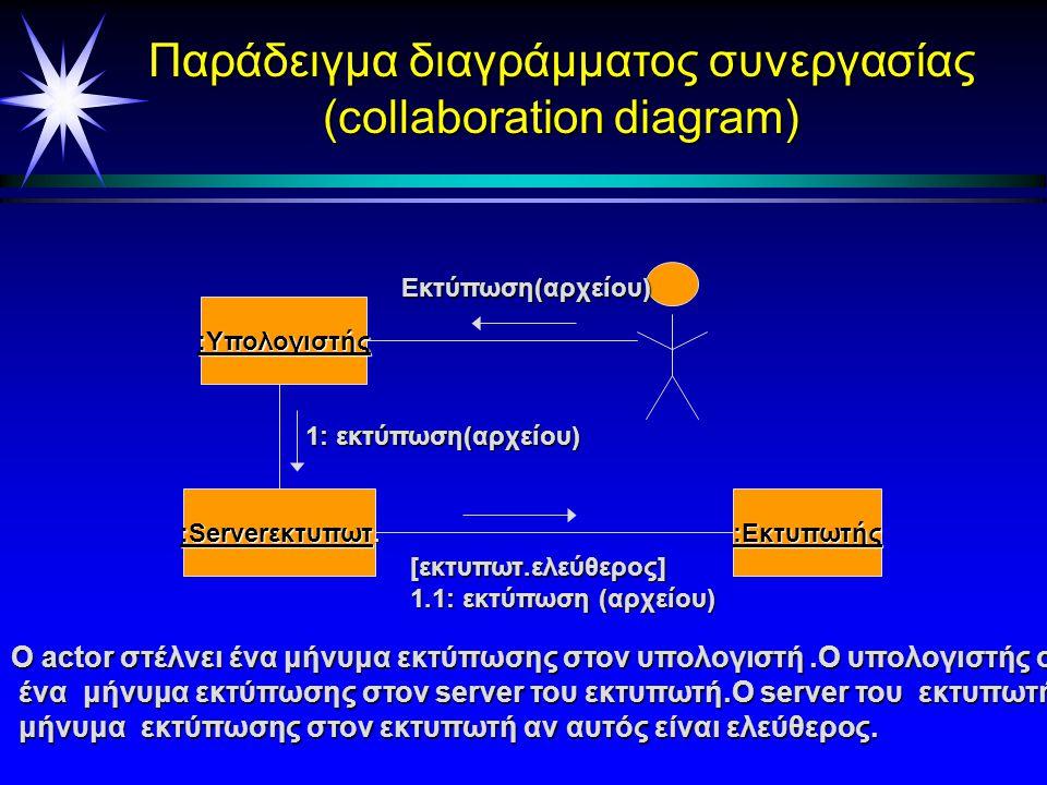 Διάγραμμα συνεργασίας (collaboration diagram) - Γενικά χαρακτηριστικά Το Το διάγραμμα συνεργασίας εστιάζει σε θέματα χώρου χώρου σε αντίθεση με το διάγραμμα ακολουθίας που εστιάζει σε θέματα χρόνου.