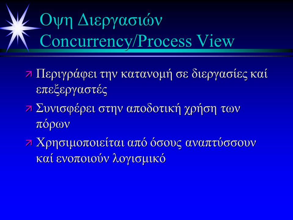 Οψη Διεργασιών Concurrency/Process View ä Περιγράφει την κατανομή σε διεργασίες καί επεξεργαστές ä Συνισφέρει στην αποδοτική χρήση των πόρων ä Χρησιμοποιείται από όσους αναπτύσσουν καί ενοποιούν λογισμικό