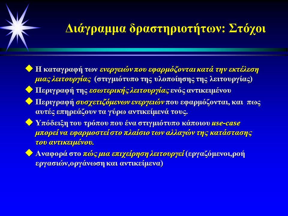 Διαγράμματα Δραστηριοτήτων Activity Diagrams