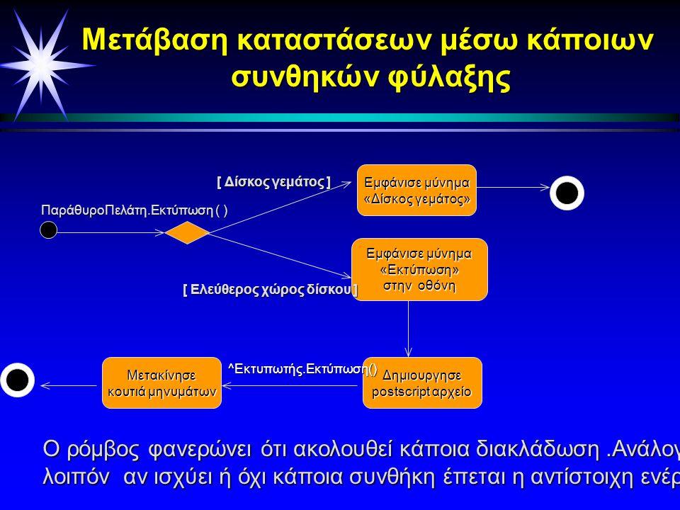 Παράδειγμα μετάβασης μεταξύ καταστάσεων Οι μεταβάσεις ανάμεσα στις καταστάσεις μπορούν να παρασταθούν με βέλη τα οποία πιθανώς να συνοδεύονται από κάποιες συνθήκες φύλαξης (guard-condition), όροι αποστολής (send-clause) κτλ.