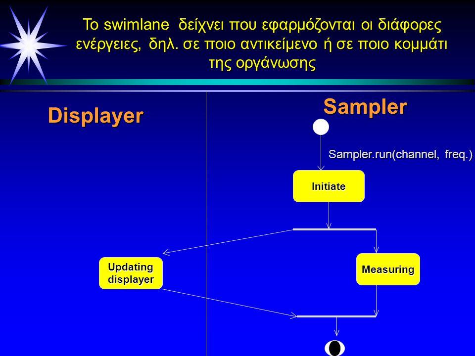 Initiate UpdatingdisplayerMeasuring Sampler.Run(channerl, frequency) Η έντονη γραμμή φανερώνει ότι οι ενέργειες που ακολουθούν εκτελούνται παράλληλα.