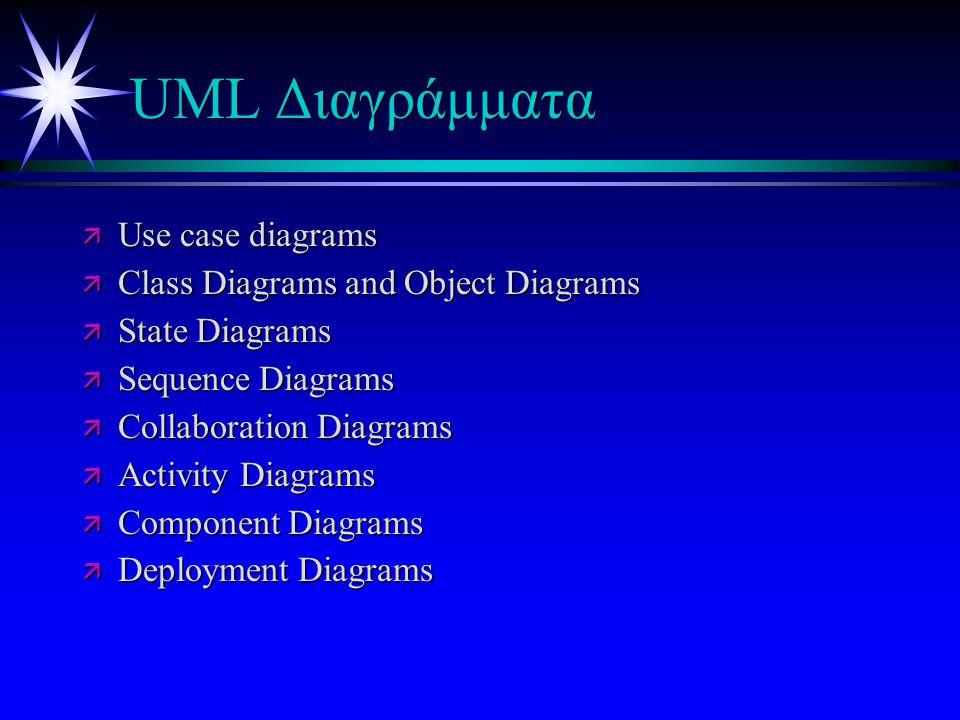 UML Διαγράμματα ä Use case diagrams ä Class Diagrams and Object Diagrams ä State Diagrams ä Sequence Diagrams ä Collaboration Diagrams ä Αctivity Diagrams ä Component Diagrams ä Deployment Diagrams