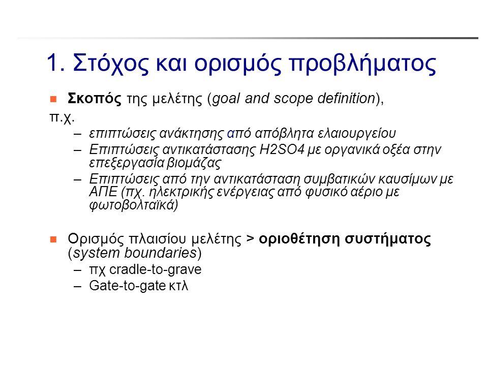 1. Στόχος και ορισμός προβλήματος n Σκοπός της μελέτης (goal and scope definition), π.χ. –επιπτώσεις ανάκτησης από απόβλητα ελαιουργείου –Επιπτώσεις α
