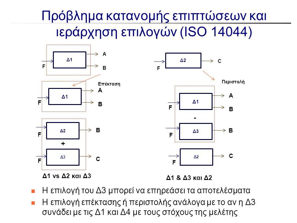Πρόβλημα κατανομής επιπτώσεων και ιεράρχηση επιλογών (ISO 14044) n Η επιλογή του Δ3 μπορεί να επηρεάσει τα αποτελέσματα n Η επιλογή επέκτασης ή περιστ