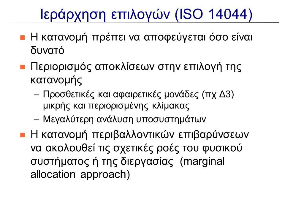 Ιεράρχηση επιλογών (ISO 14044) n Η κατανομή πρέπει να αποφεύγεται όσο είναι δυνατό n Περιορισμός αποκλίσεων στην επιλογή της κατανομής –Προσθετικές κα