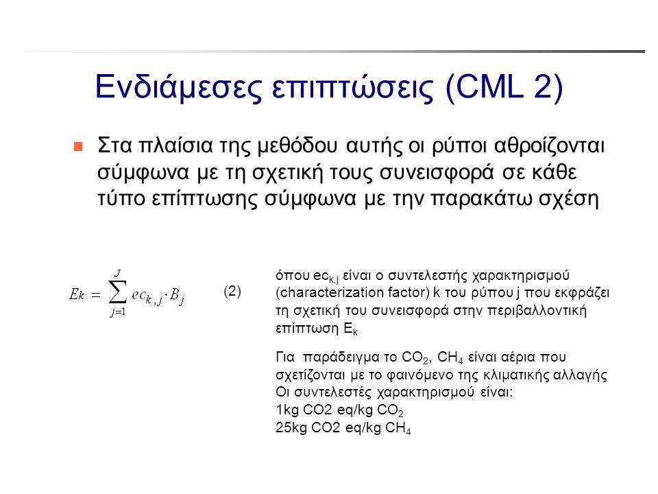 Ενδιάμεσες επιπτώσεις (CML 2) n Στα πλαίσια της μεθόδου αυτής οι ρύποι αθροίζονται σύμφωνα με τη σχετική τους συνεισφορά σε κάθε τύπο επίπτωσης σύμφων
