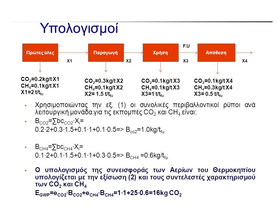 Υπολογισμοί  Χρησιμοποιώντας την εξ. (1) οι συνολικές περιβαλλοντικοί ρύποι ανά λειτουργική μονάδα για τις εκπομπές CO 2 και CΗ 4 είναι:  Β CO2 =∑bc