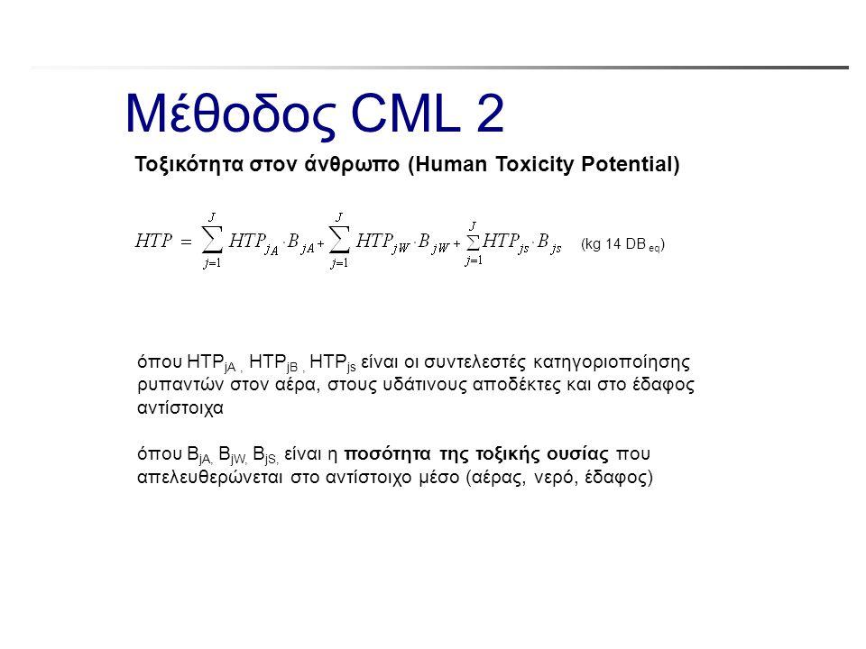 Μέθοδος CML 2 όπου HTP jA, HTP jB, HTP js είναι οι συντελεστές κατηγοριοποίησης ρυπαντών στον αέρα, στους υδάτινους αποδέκτες και στο έδαφος αντίστοιχ
