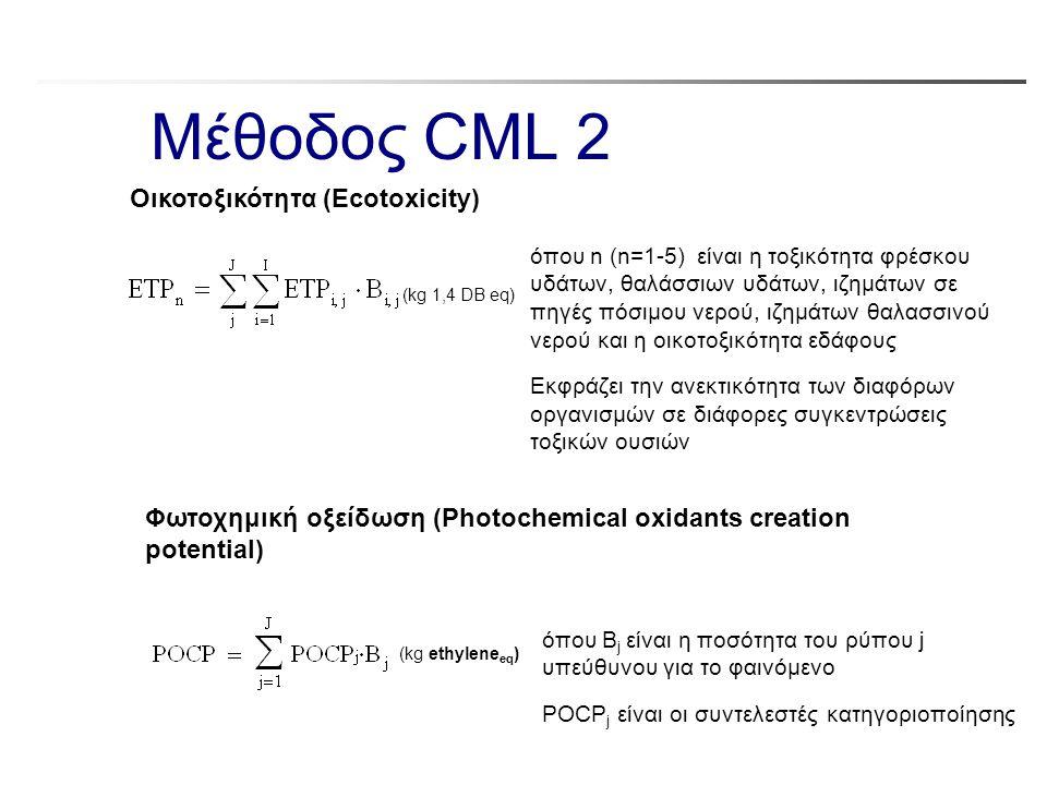 Μέθοδος CML 2 όπου n (n=1-5) είναι η τοξικότητα φρέσκου υδάτων, θαλάσσιων υδάτων, ιζημάτων σε πηγές πόσιμου νερού, ιζημάτων θαλασσινού νερού και η οικ