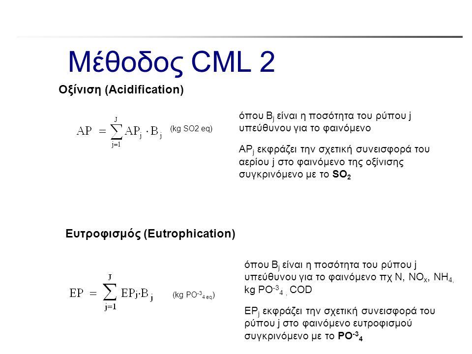 Μέθοδος CML 2 όπου B j είναι η ποσότητα του ρύπου j υπεύθυνου για το φαινόμενο AP j εκφράζει την σχετική συνεισφορά του αερίου j στο φαινόμενο της οξί