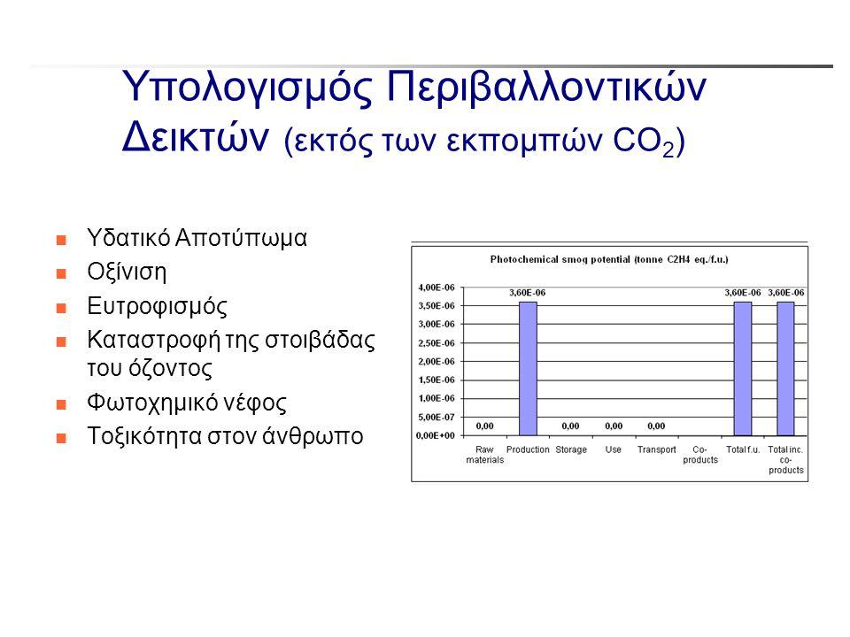 Υπολογισμός Περιβαλλοντικών Δεικτών (εκτός των εκπομπών CO 2 ) n Υδατικό Αποτύπωμα n Οξίνιση n Ευτροφισμός n Καταστροφή της στοιβάδας του όζοντος n Φω