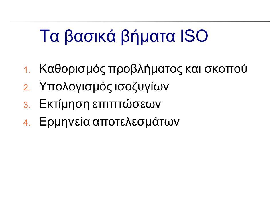 Η ΑΚΖ σύμφωνα με τα πρότυπα ISO Στόχος και ορισμός προβλήματος (Goal and Scope Definition) n Στόχος –Λόγοι εκπόνησης της μελέτης –Κοινό στο οποίο θα απευθύνεται n Ορισμός –Περιγραφή του συστήματος και πρώιμος καθορισμός ορίων –Λειτουργία συστήματος και λειτουργική μονάδα –Καταγραφή απαιτούμενων δεδομένων και ποιότητας δεδομένων –Διαδικασίες κατανομής επιπτώσεων σε επιμέρους προϊόντα –Παραδοχές και περιορισμοί –Κριτική επισκόπηση