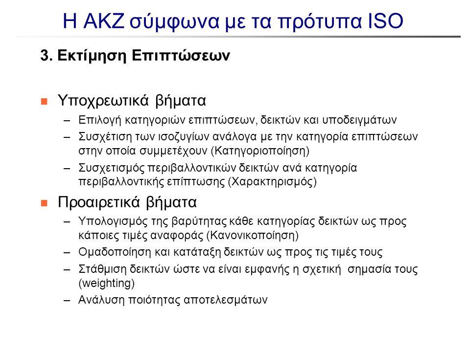 Η ΑΚΖ σύμφωνα με τα πρότυπα ISO 3. Εκτίμηση Επιπτώσεων n Υποχρεωτικά βήματα –Επιλογή κατηγοριών επιπτώσεων, δεικτών και υποδειγμάτων –Συσχέτιση των ισ