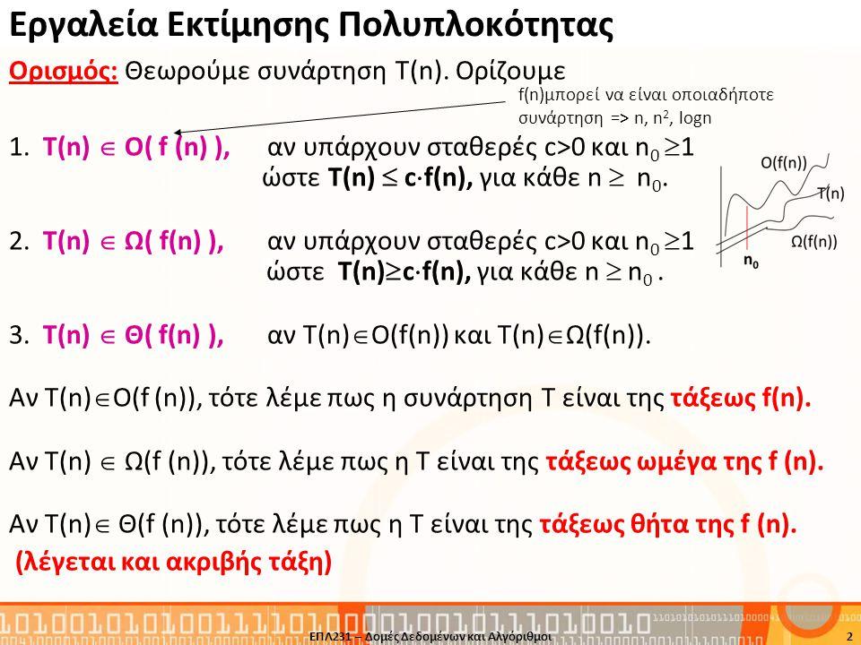 Εργαλεία Εκτίμησης Πολυπλοκότητας Ορισμός: Θεωρούμε συνάρτηση Τ(n). Ορίζουμε 1. Τ(n)  Ο( f (n) ), αν υπάρχουν σταθερές c>0 και n 0  1 ώστε Τ(n)  c