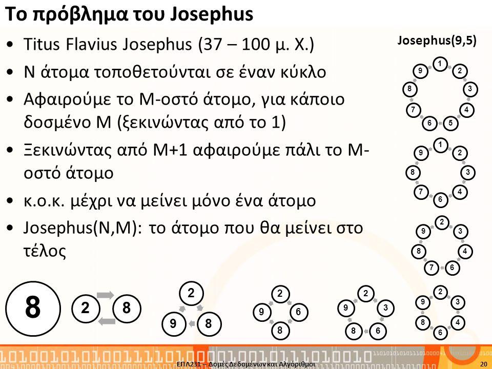 Το πρόβλημα του Josephus Titus Flavius Josephus (37 – 100 μ. Χ.) N άτομα τοποθετούνται σε έναν κύκλο Αφαιρούμε το M-οστό άτομο, για κάποιο δοσμένο Μ (