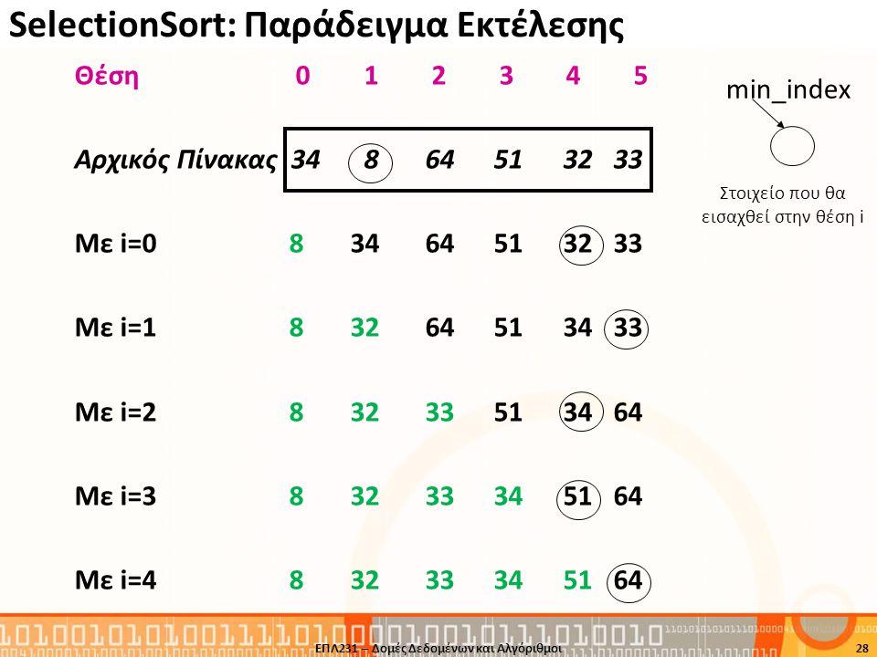 SelectionSort: Παράδειγμα Εκτέλεσης Θέση 0 1 2 3 4 5 Αρχικός Πίνακας 34 864 51 32 33 Με i=0 8 3464 51 32 33 Με i=1 8 3264 51 34 33 Με i=2 8 3233 51 34