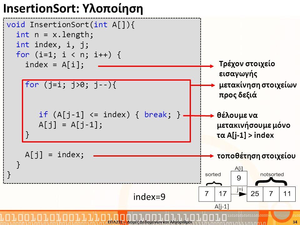 InsertionSort: Υλοποίηση ΕΠΛ231 – Δομές Δεδομένων και Αλγόριθμοι34 void InsertionSort(int A[]){ int n = x.length; int index, i, j; for (i=1; i < n; i+