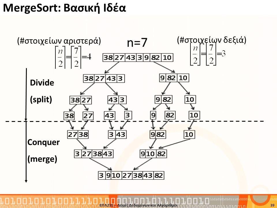 MergeSort: Βασική Ιδέα ΕΠΛ231 – Δομές Δεδομένων και Αλγόριθμοι39 Divide (split) Conquer (merge) n=7 (#στοιχείων αριστερά) (#στοιχείων δεξιά)