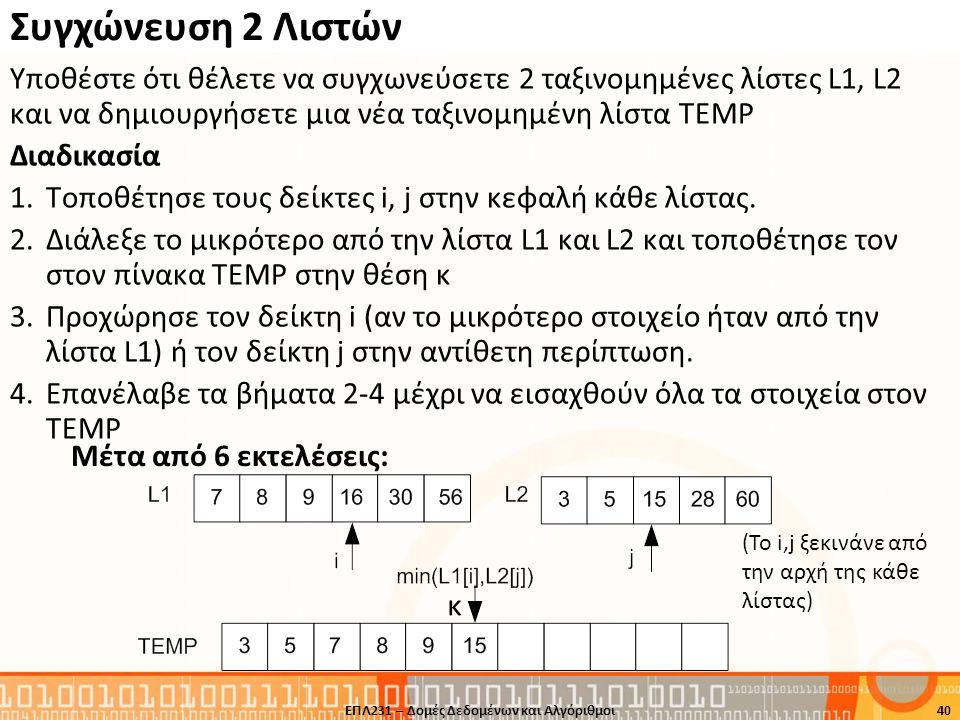 Συγχώνευση 2 Λιστών Υποθέστε ότι θέλετε να συγχωνεύσετε 2 ταξινομημένες λίστες L1, L2 και να δημιουργήσετε μια νέα ταξινομημένη λίστα TEMP Διαδικασία