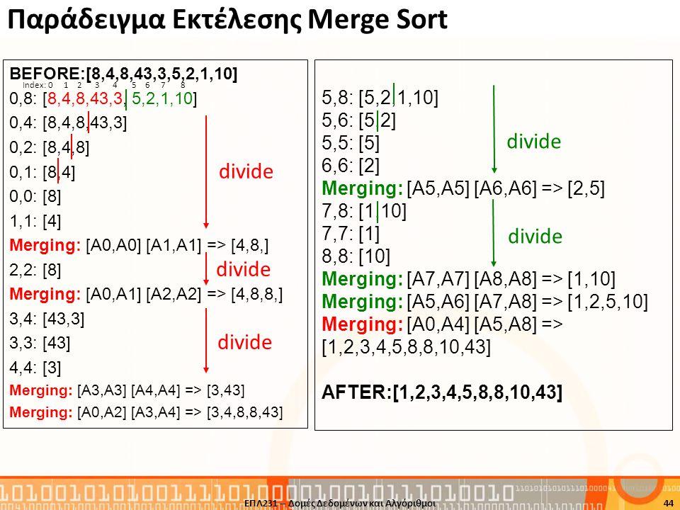 Παράδειγμα Εκτέλεσης Merge Sort ΕΠΛ231 – Δομές Δεδομένων και Αλγόριθμοι44 BEFORE:[8,4,8,43,3,5,2,1,10] 0,8: [8,4,8,43,3, 5,2,1,10] 0,4: [8,4,8,43,3] 0