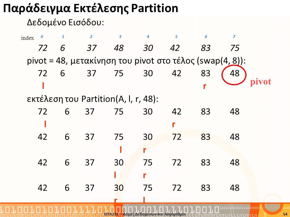 Παράδειγμα Εκτέλεσης Partition Δεδομένο Εισόδου: 0 1 2 3 4 5 6 7 72 6 37 48 30 428375 pivot = 48, μετακίνηση του pivot στο τέλος (swap(4, 8)): 72 6 37