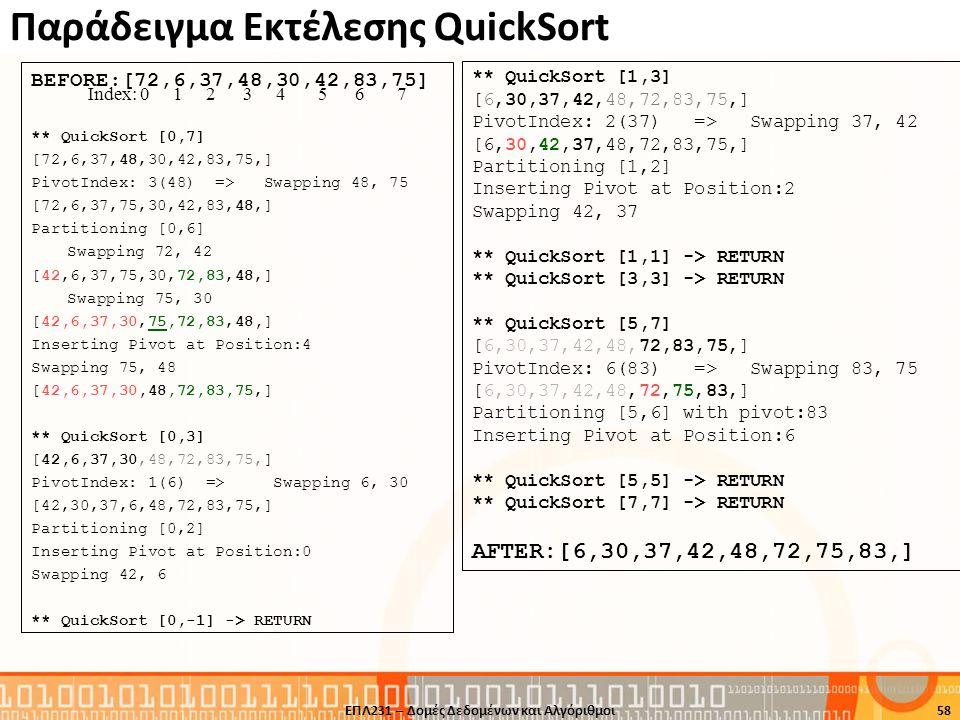 Παράδειγμα Εκτέλεσης QuickSort ΕΠΛ231 – Δομές Δεδομένων και Αλγόριθμοι58 BEFORE:[72,6,37,48,30,42,83,75] ** QuickSort [0,7] [72,6,37,48,30,42,83,75,]